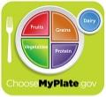 ChooseMyPlate.com